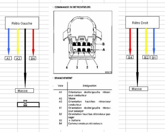 Rétroviseurs à commande électrique - Nouveau délire 13020710592611476410841249