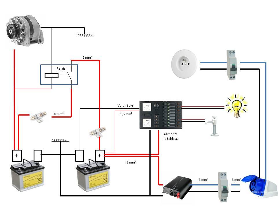 Parfait T4Zone Afficher le sujet - Schéma électrique avec quelques  TS45