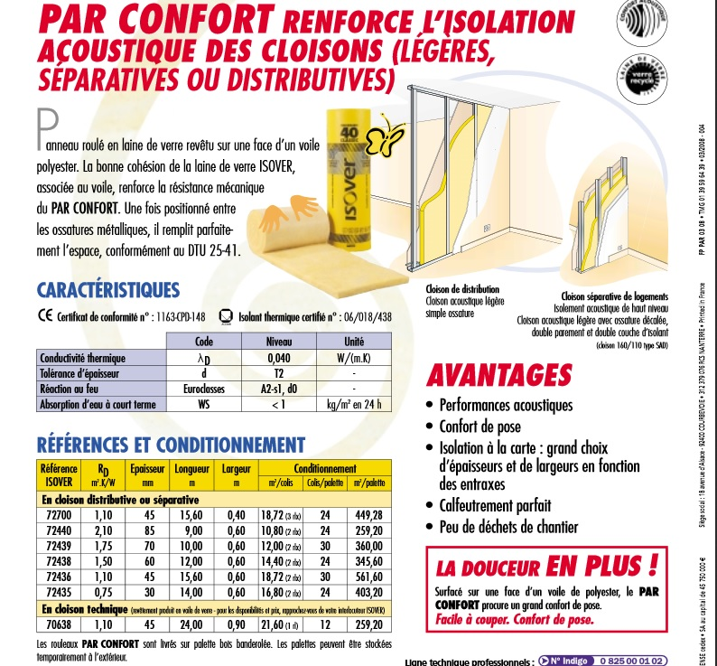 Qualit acoustique de la ldv isoconfort 32 60mm 30 messages - Laine de roche laine de verre comparatif ...