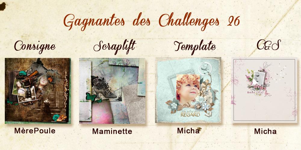 Résultats des challenges N°26 13101212170316542411631664