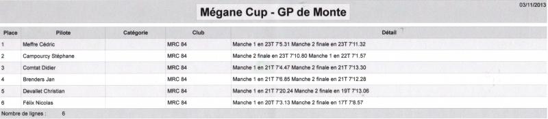 (84) - 2 et 3 Novembre 2013 - MRC 84 - Grand Prix de Monteux 2013 - Page 2 1311050752166876911706245