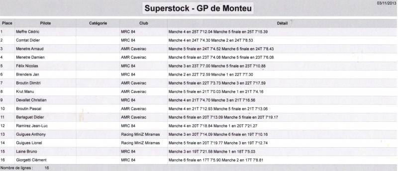 (84) - 2 et 3 Novembre 2013 - MRC 84 - Grand Prix de Monteux 2013 - Page 2 1311050752386876911706251