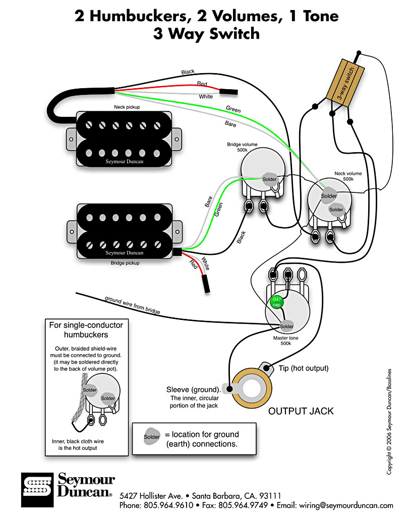 prs strat wiring smart wiring diagrams u2022 rh emgsolutions co