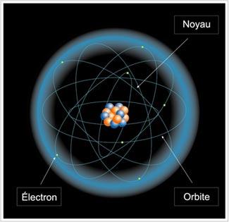 atome_électrons