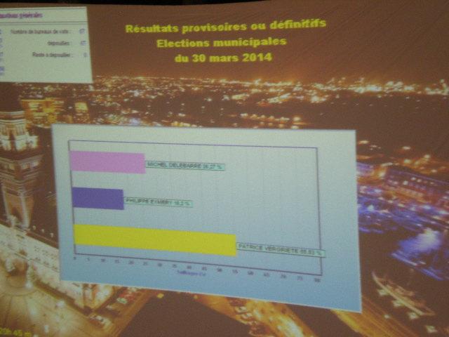 Gemeentelijke verkiezingen in Frans Vlaanderen - Pagina 3 14033112293814196112111195