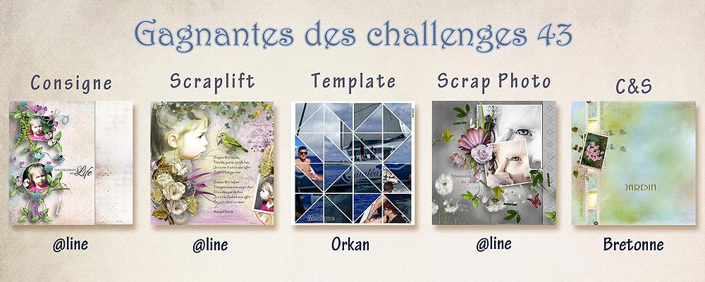Résultats des challenges N°43 14070309480516542412363556
