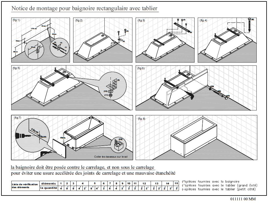 sur cette notice de montage de baignoire il est recommand de poser la baignoire cot des carrelages et non sous les carrelages mais utilisation de vis - Pose Baignoire Acrylique Avec Tablier