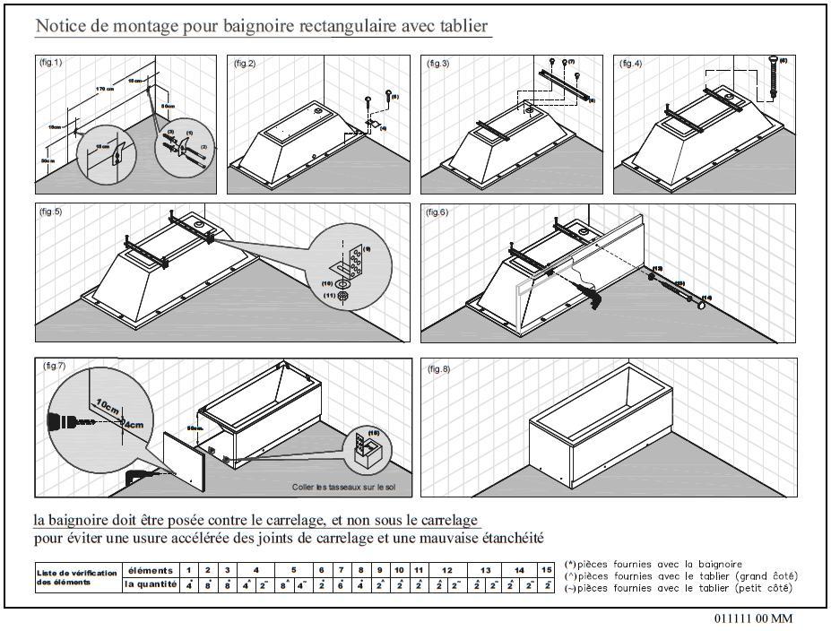 Installer une baignoire - Monter une baignoire ...