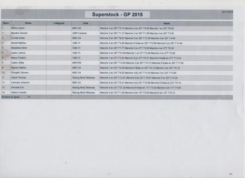 (84) - 21 et 22 Novembre 2015 - MRC 84 - Grand Prix de Monteux 2015 - Page 4 1511231029366876913773938