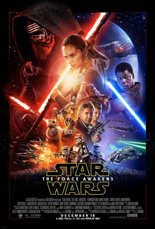 星際大戰七部曲:原力覺醒 Star Wars: The Force Awakens
