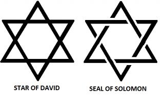 (D) Contradictions De La Bible/Religion Secrets de bases 16010604155120653513877233