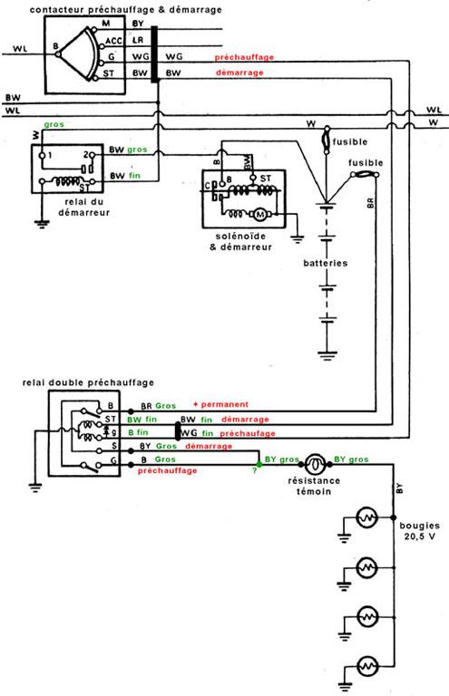 préchauffage circuit