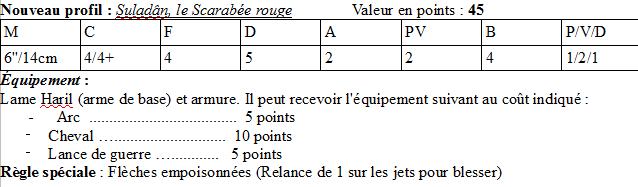 [Campagne] Les Anneaux du Serpent 1610160125418246714559817