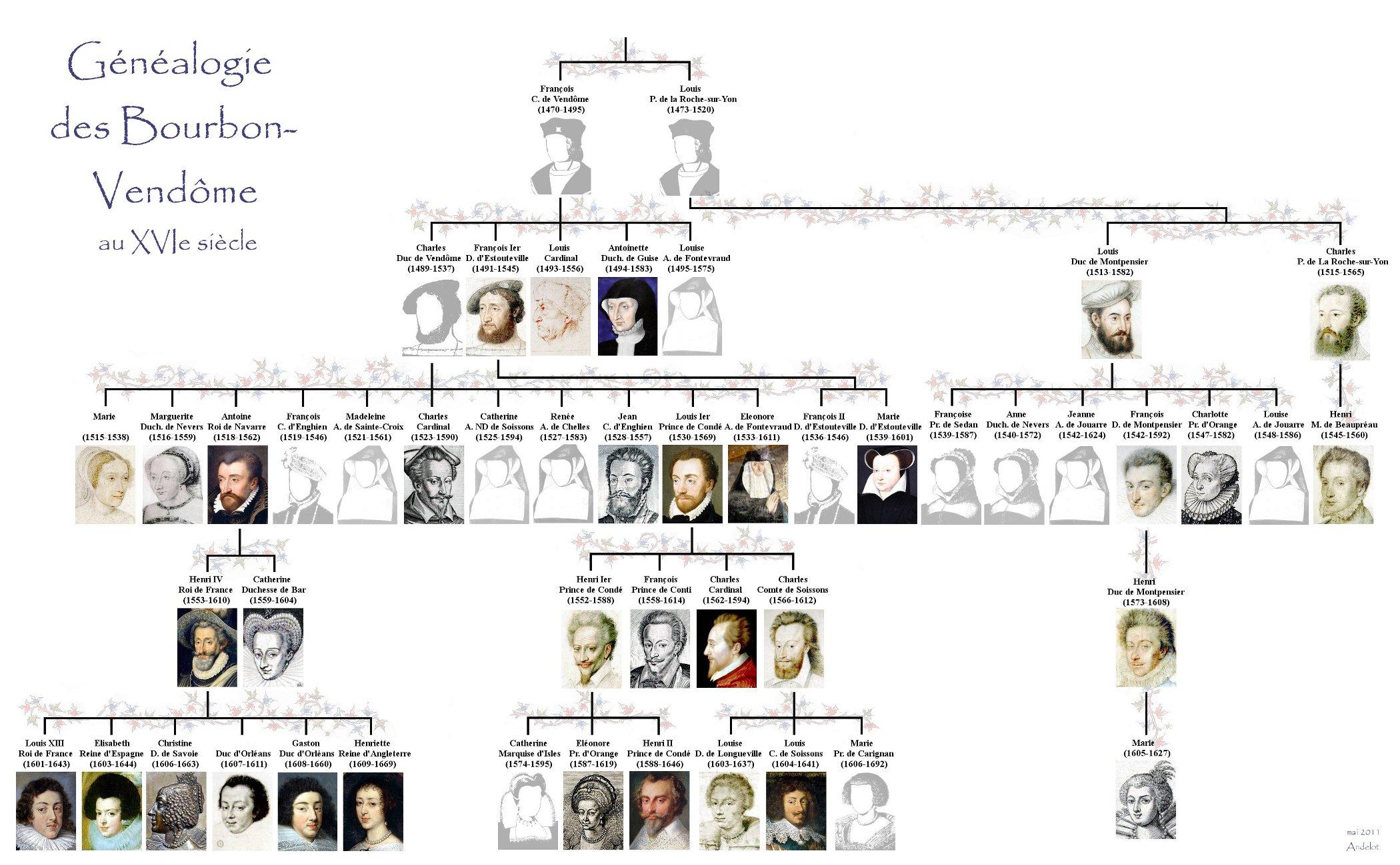 La Genealogie Des Derniers Valois Les Derniers Valois