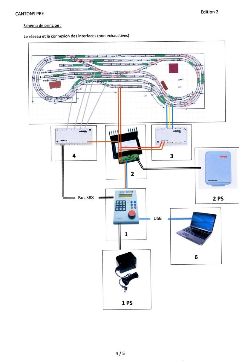 Différents systèmes de rétrosignalisation en digital 17010311430714636714745863