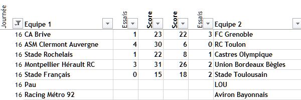 Resultats J16